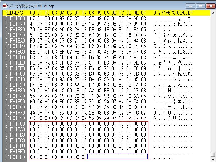 RAFファイルのゼロデータ列最終部分