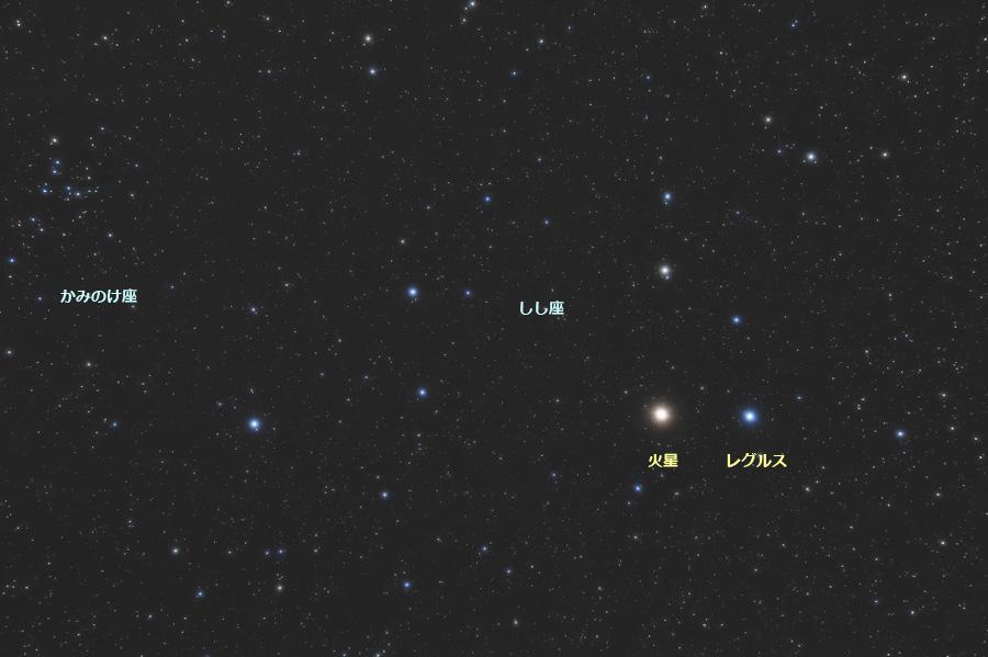 火星とレグルスの接近