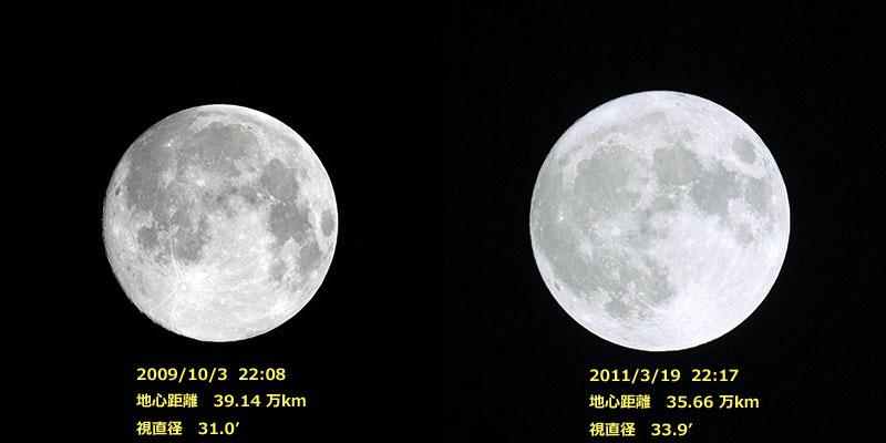 満月の大きさ比較
