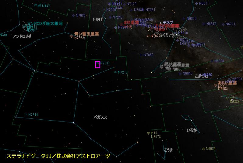 NGC7331とステファンの五つ子の場所