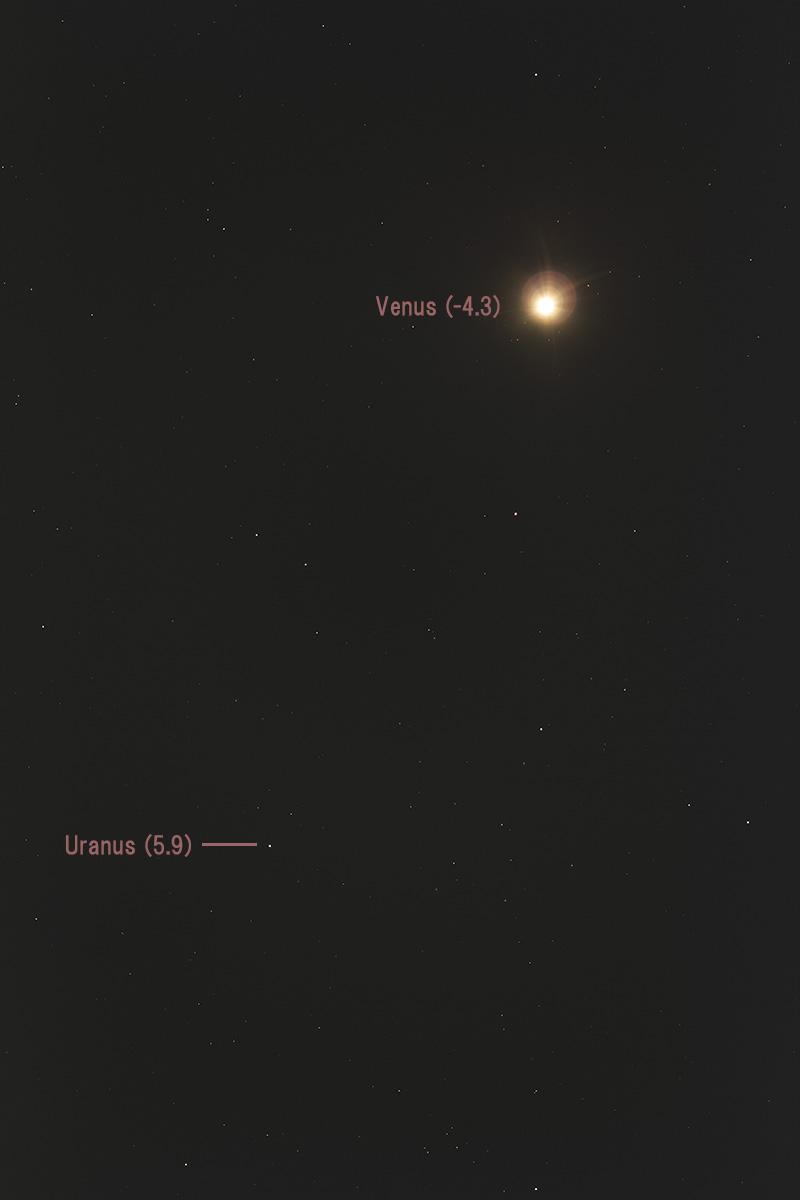 金星と天王星の接近
