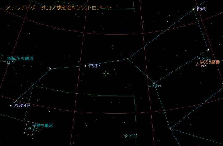 北斗七星周辺の星雲星団