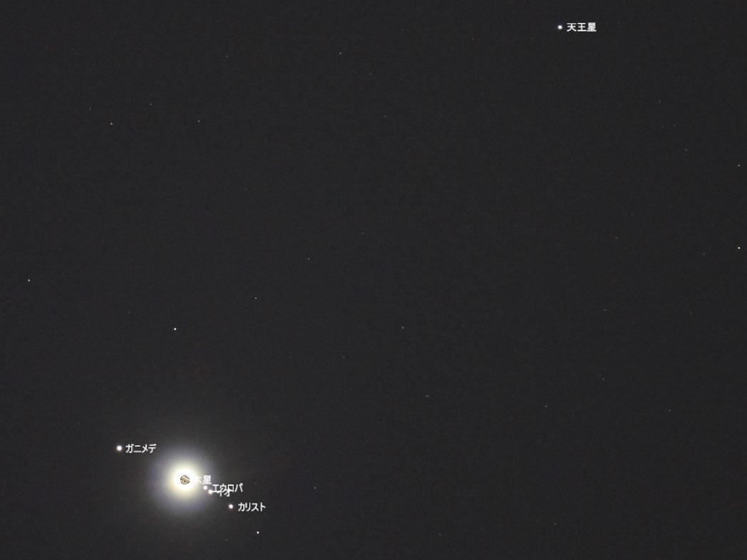 木星と天王星の接近