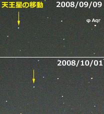 天王星の移動