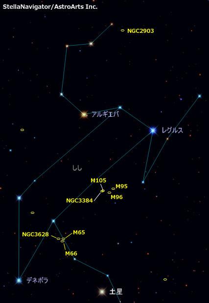 NGC2903の位置