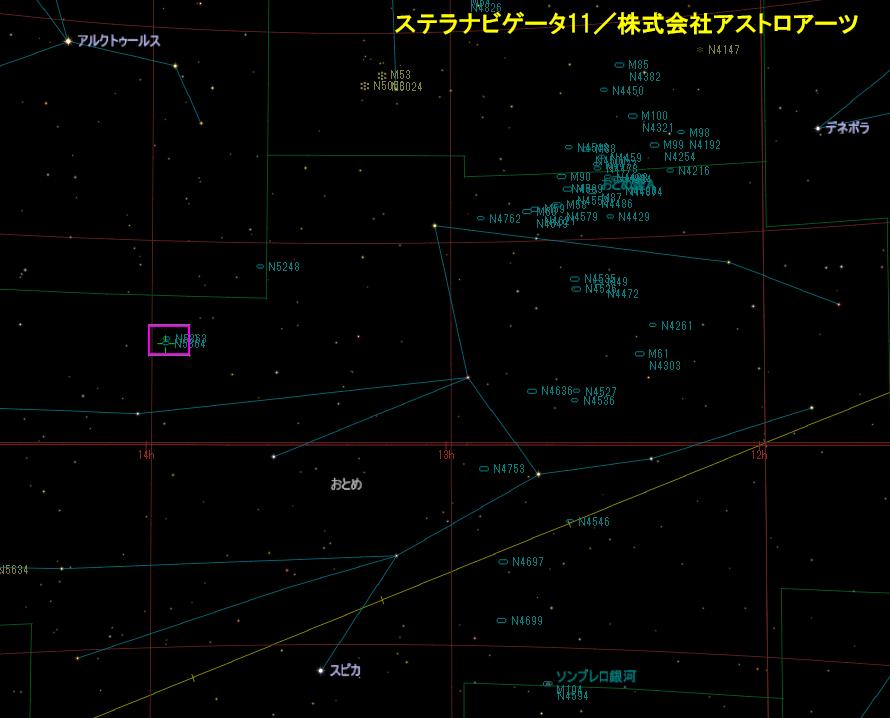 NGC5363・NGC5364の位置