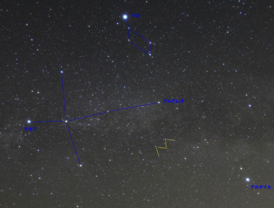 夏の大三角から、「W字」型の星の並びを見つける
