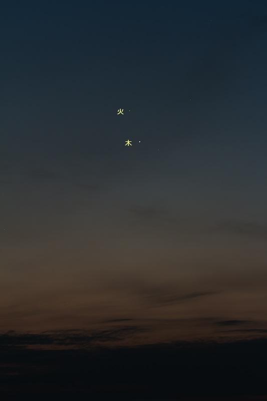 火星と木星
