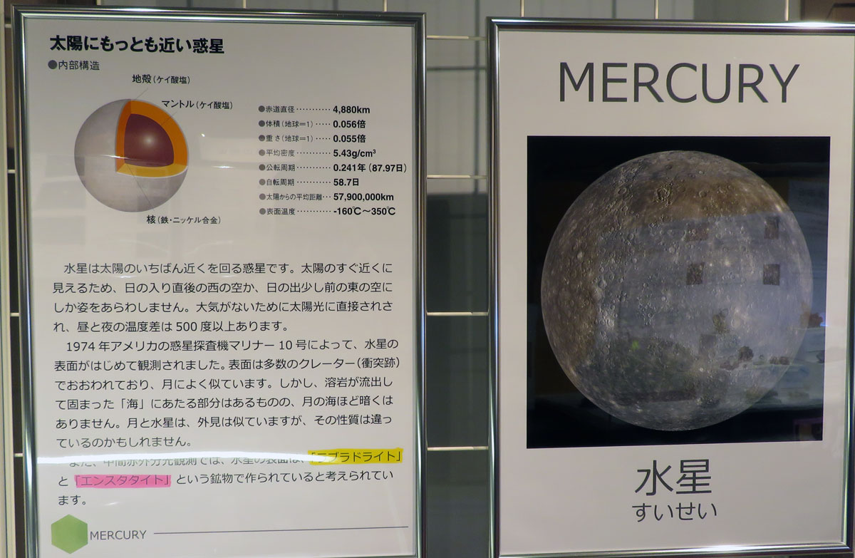 水星の説明