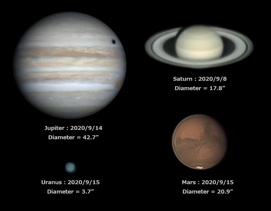 天王星と他の惑星の大きさ比較