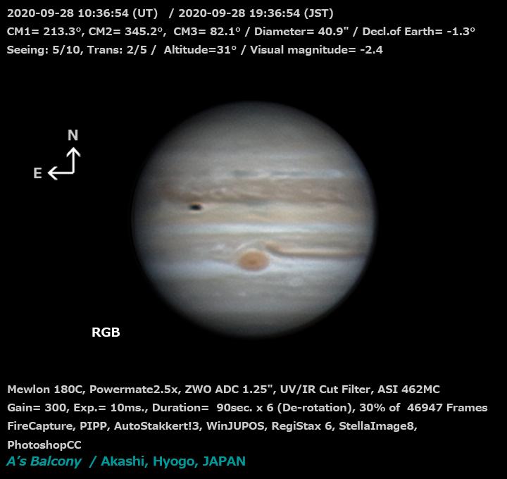 木星 2020/9/28 19:36 (JST)