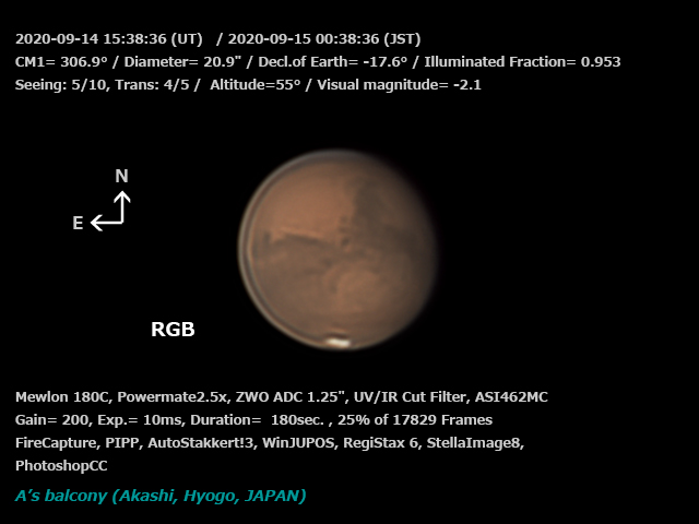 火星 2020/9/15 00:38 (JST) - RGB