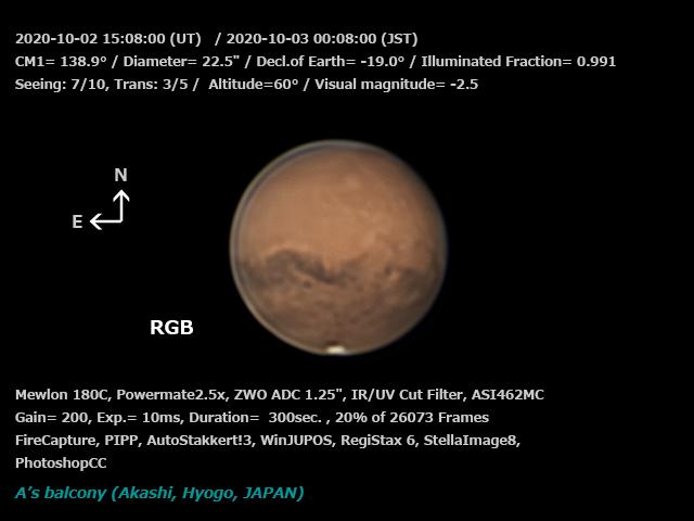 火星 2020/10/3 00:08 (JST) RGB
