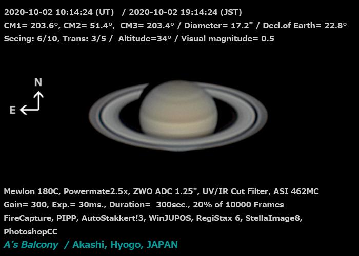 土星 2020/10/2 19:14 (JST)