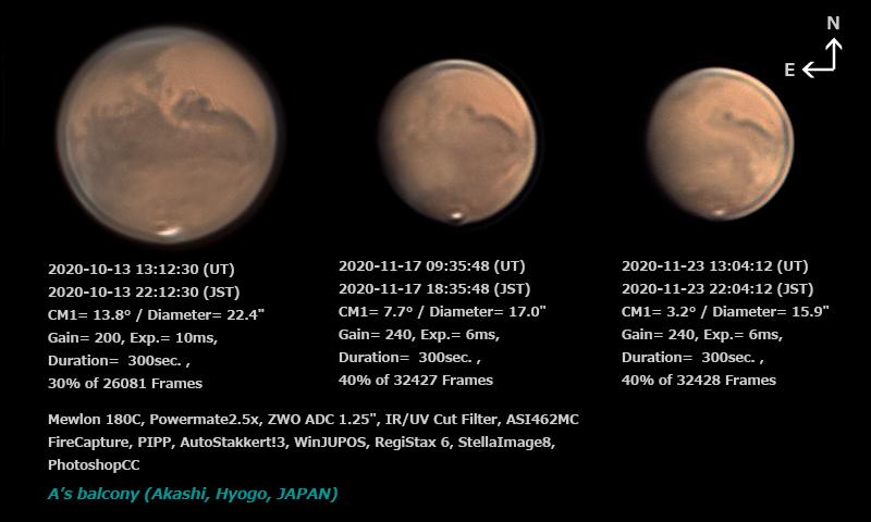 火星 子午線湾付近での黄雲の変化