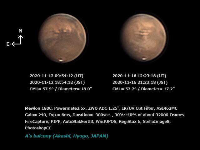 火星: 中央経度58°付近の変化(黄雲の広がり)