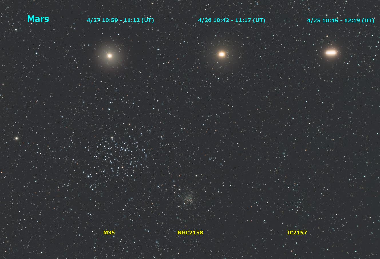 火星と散開星団M35の接近