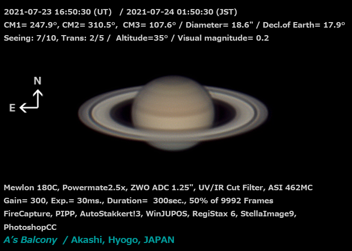 土星 2021/7/24 1:50 (JST)